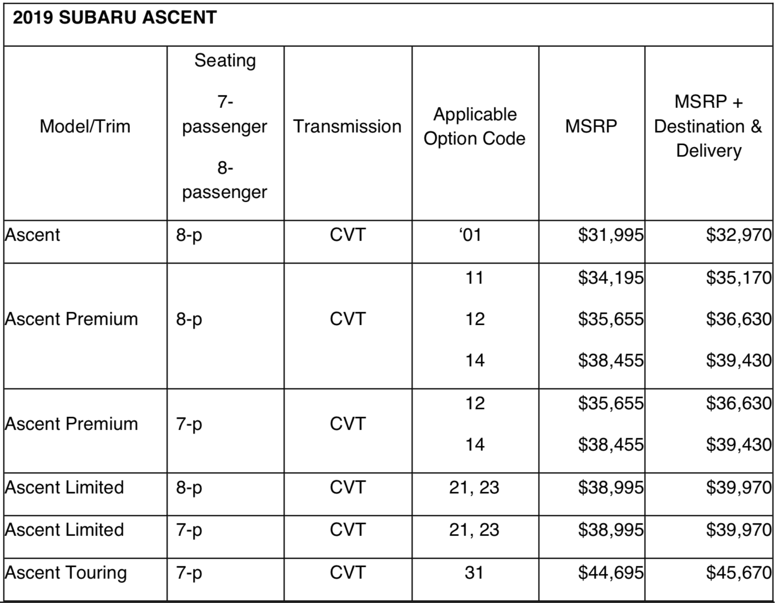 Ascent Trim Level Pricing