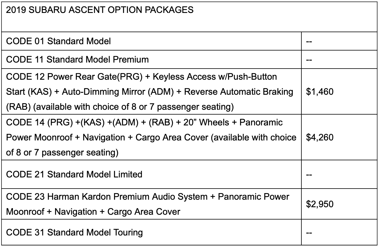 Ascent Option Packages